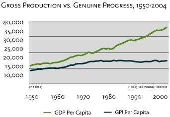 GDP-GPI