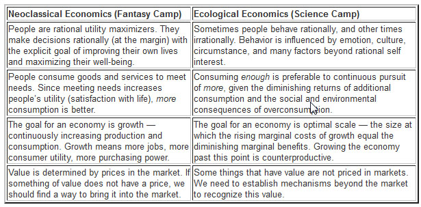 fantasy_science_camps