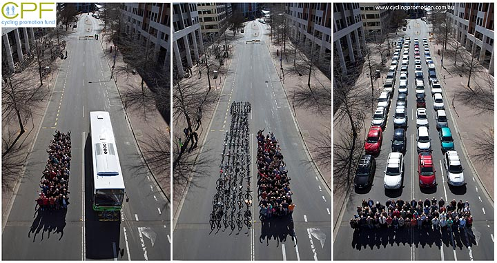 "Amount of space required to transport 60 people by bus, by bike and by car. ""The image succinctly illustrates the greater space efficiency of bus and bicycle travel,"" spokesperson for the Cycling Promotion Fund (CPF), Mr Stephen Hodge said. ""In the space it takes to accommodate 60 cars, cities can accommodate around sixteen buses or more than 600 bikes. Image source"